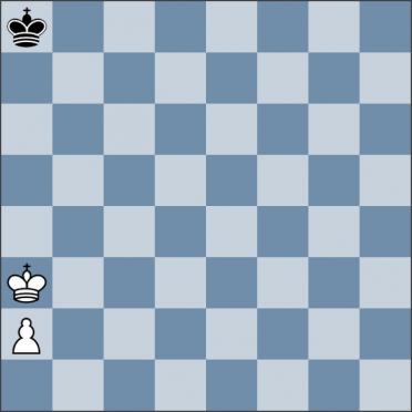 Урок №139. Король против крайней пешки