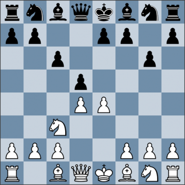 Урок №42. Защита Каро-Канн. Вариант Гургенидзе